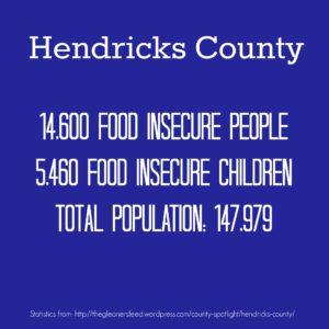 hunger in hendricks county
